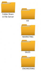 folder-heirarchy